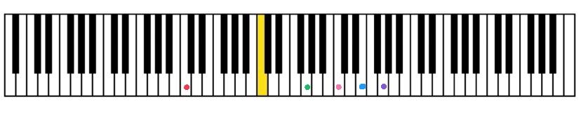 Piano倍音