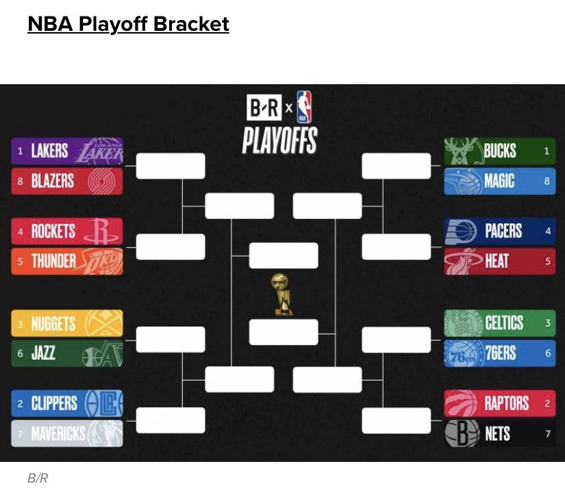NBAbracket