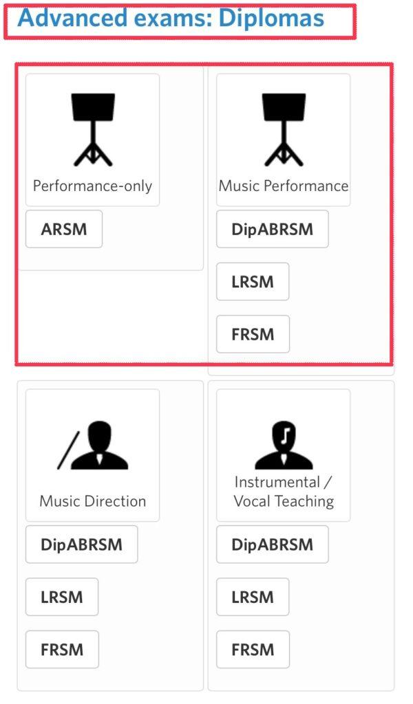 ABRSM diploma