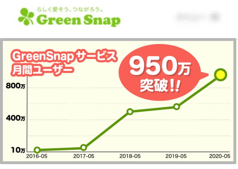 GS950万人